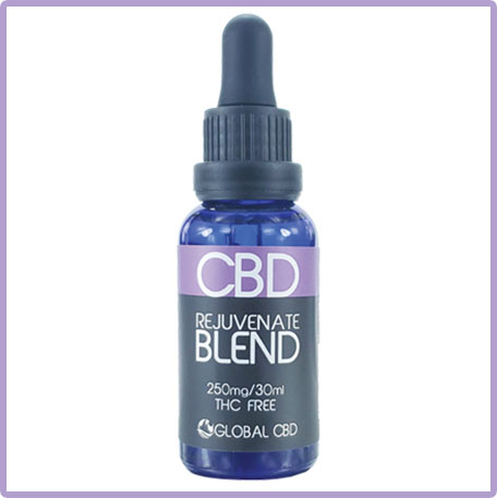 Rejuvenate CBD Sleep Tincture For Insomniacs And A Good Employment Test Safe Rest